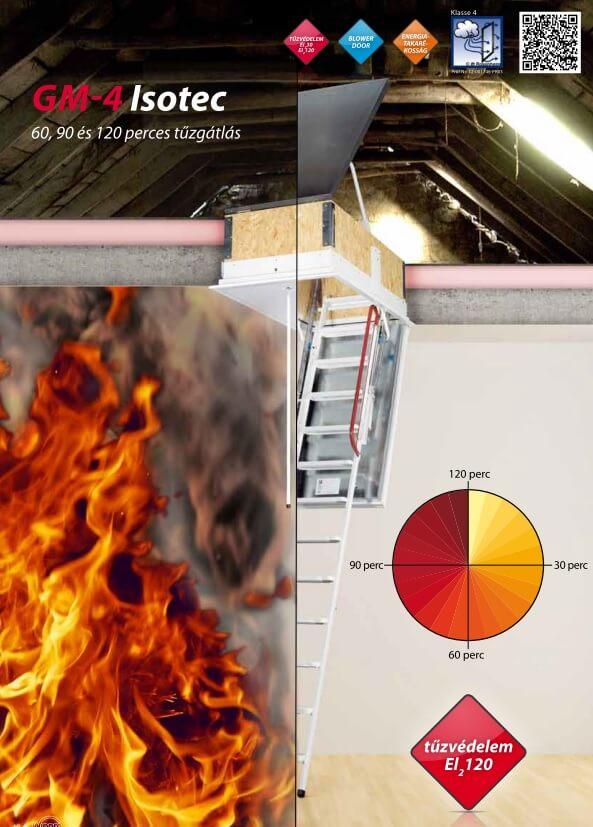 tűzbiztos padlásfeljáró